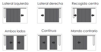 mandos-persiana-vertical bogota colombia